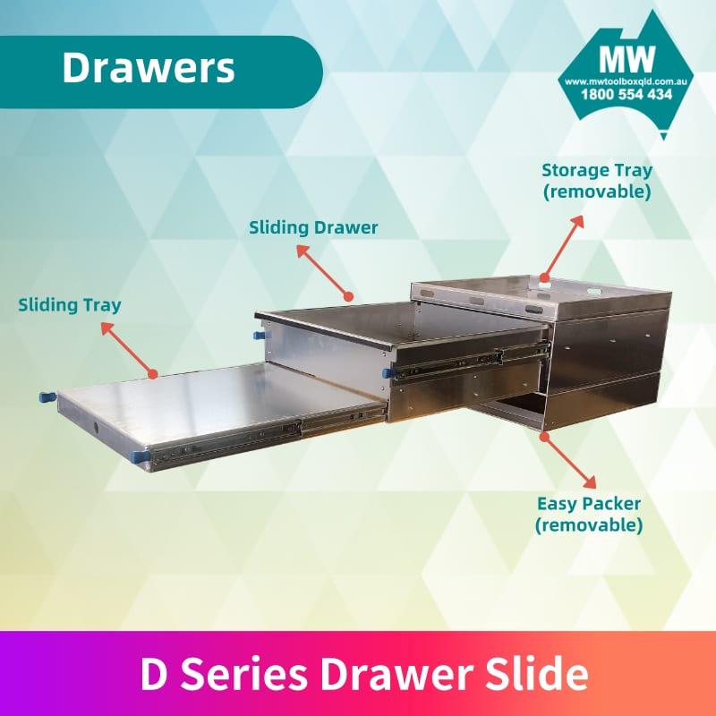 D Drawer Slide