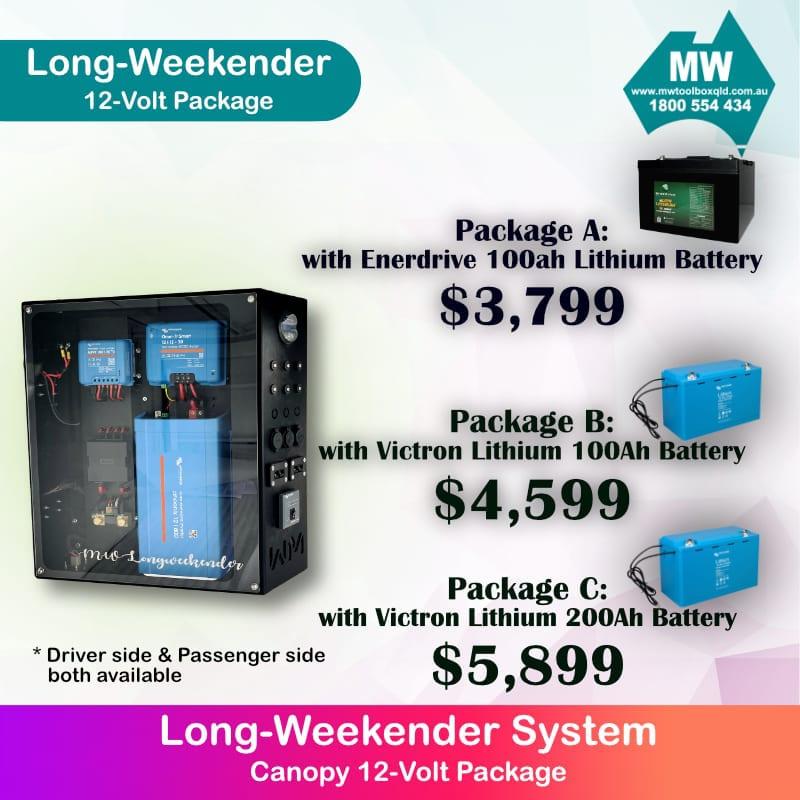Long-weekender-1-2
