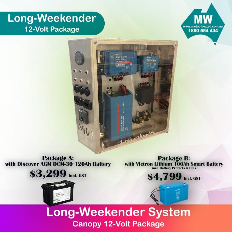 Long-weekender-1
