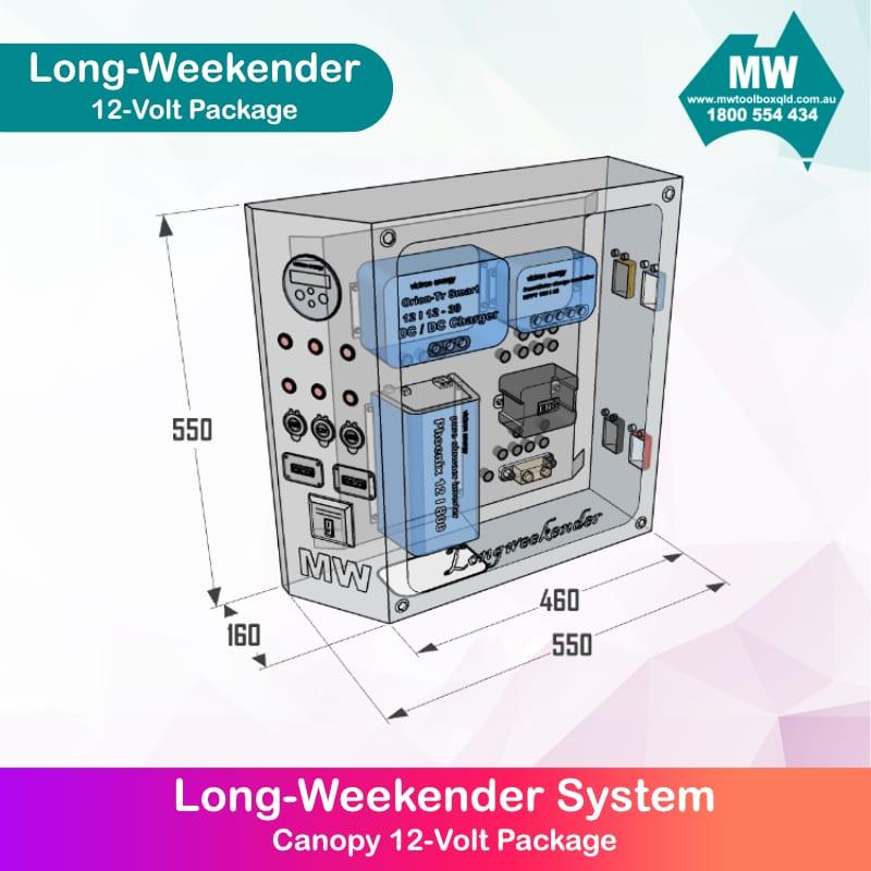 Long-weekender-2