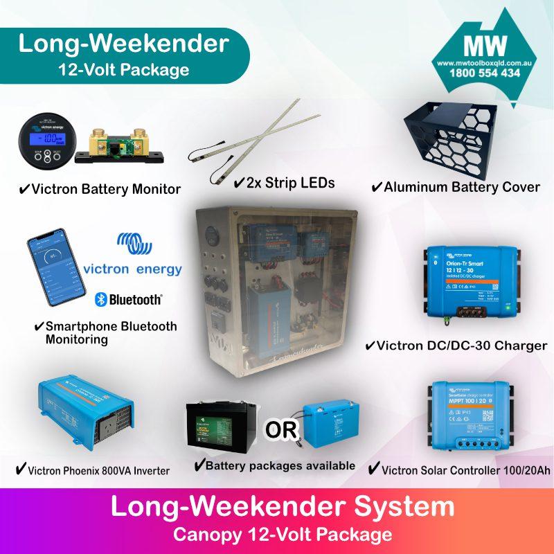 Long-weekender-3