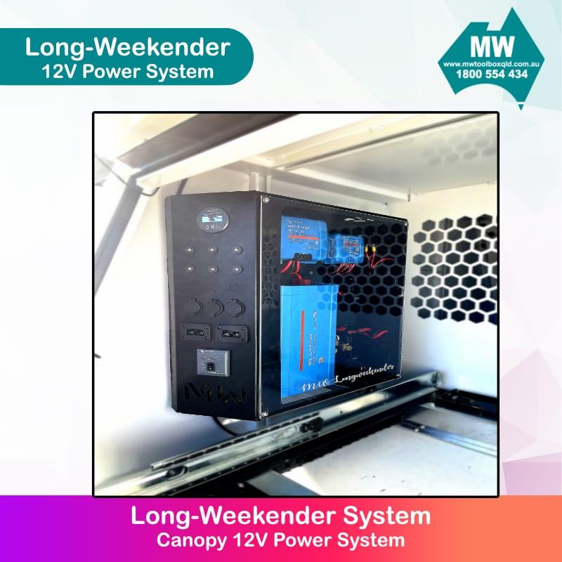 Long-weekender-5