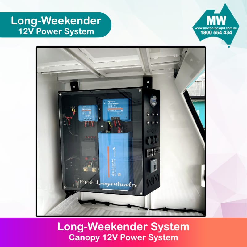 Long-weekender-6