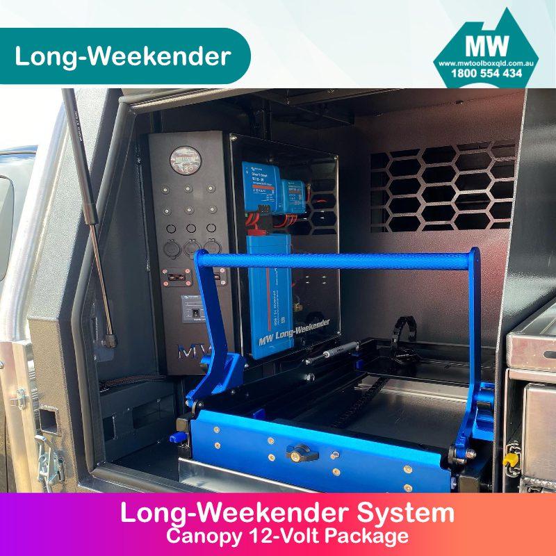 Long-weekender-9