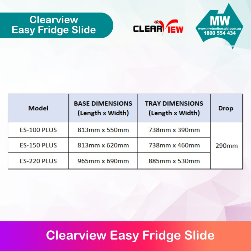 clearview slide 3